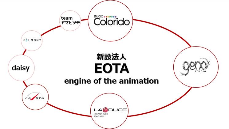Estúdio EOTA