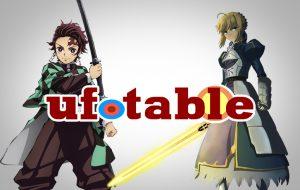 Ufotable